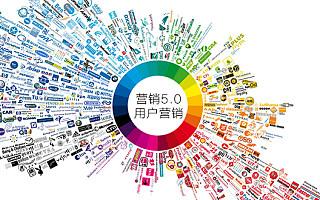 5张图看懂营销5.0,用户营销怎么做?
