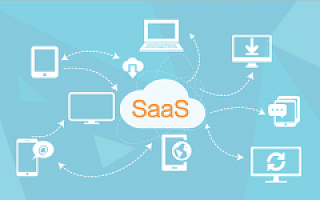 Startup秀:人工智能发力企服领域,SAAS进入高速发展期
