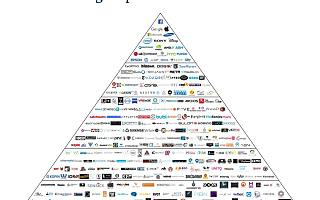 Digi-Capital:2016年AR/VR初创企业共获得23亿美元投资