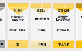【创业者说】装小蜜王志峰:资本寒冬我是如何拿到顺为投资的