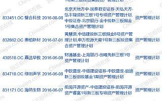 """""""三类股东""""、交易旧账和信批规范:挂牌企业IPO绕不开""""三道坎"""""""