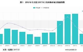 清科2017年2月中国企业并购统计报告
