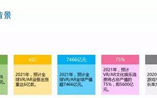 中国未来3-5年:VR/AR产值3000亿元