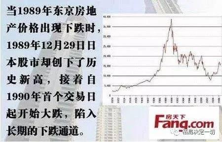 北京商住房限购政策尘埃落定,大家都醒醒吧!