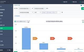 深耕数据分析领域,神策数据今日宣布完成B轮融资
