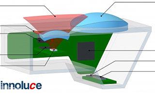 廉价化激光雷达的希望:MEMS激光雷达 vs 固态激光雷达   激光雷达技术全景