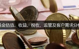 进阶互金产品经理第一步 | 基金估值、收益、税收、监管及客户需求分析