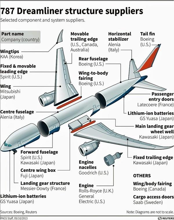 八亿件衬衫换一架飞机