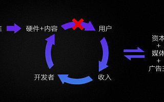 暴风魔镜CEO黄晓杰:VR正处于爆发的前夜