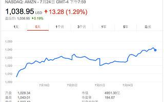 亚马逊股价再涨一涨,贝索斯就会超越盖茨成为全球新首富