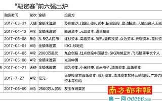 """共享充电宝:""""融资赛""""未停""""专利战""""又起"""