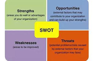 研究透这个商业模型,让你拥有MBA的商业分析能力