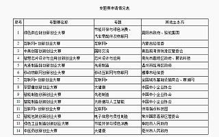 """""""创客中国""""创新创业大赛进展顺利"""