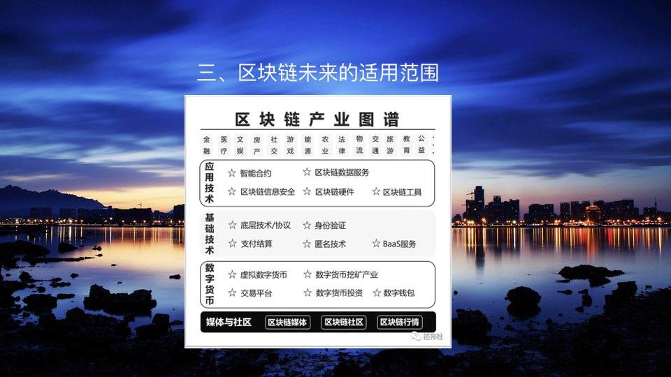 中国区块链201803.059.jpeg