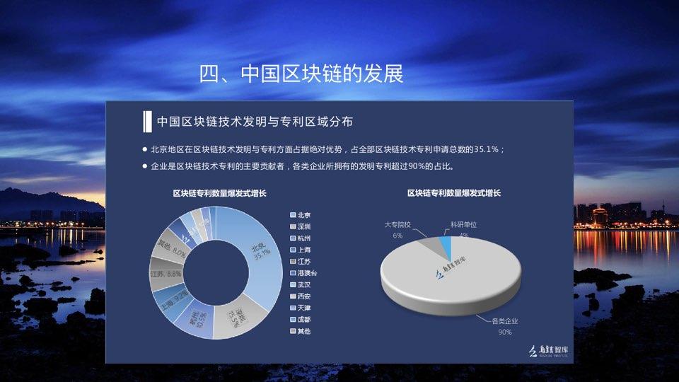 中国区块链201803.091.jpeg