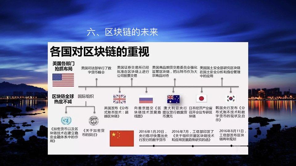 中国区块链201803.134.jpeg