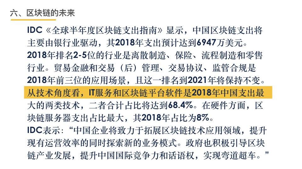 中国区块链201803.145.jpeg