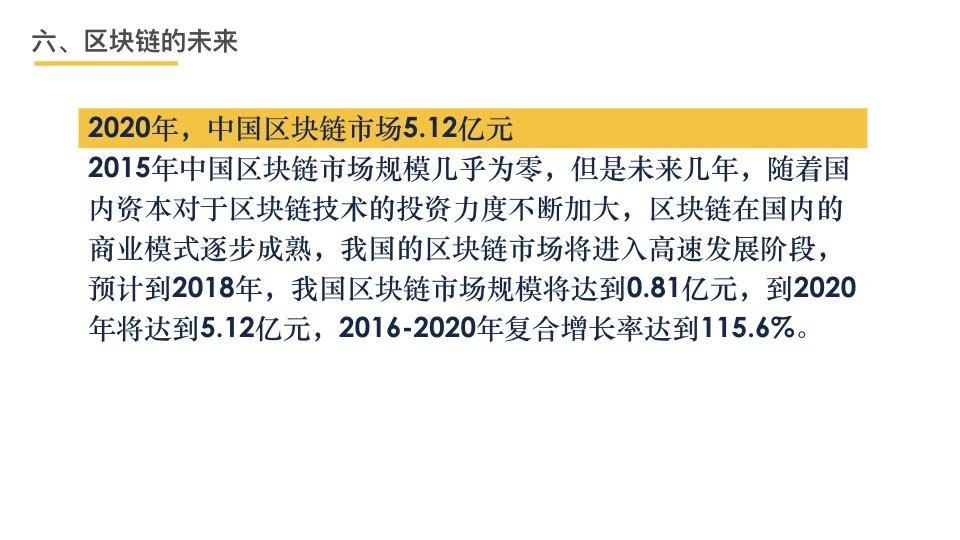 中国区块链201803.147.jpeg