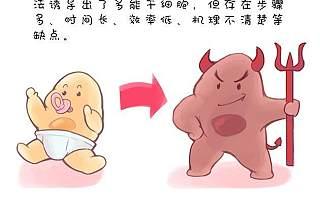"""一图看懂中国科学家如何用""""魔法药水""""制备干细胞"""