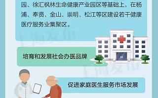 """【政策速递】一图读懂上海""""健康服务业50条"""""""