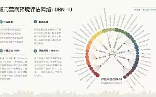 《东北主要城市营商环境(DBN-10)评估报告2018》正式发布