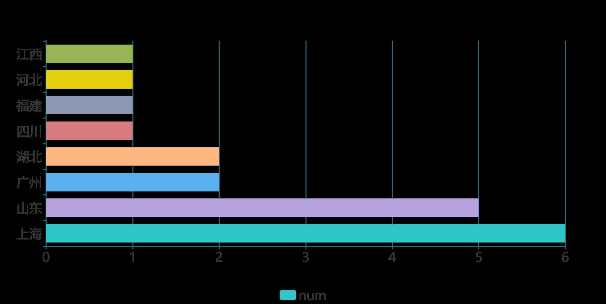 堆积条形图.png