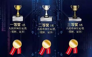 2019香港科大百萬獎金創業大賽廣州賽區啟動報名!