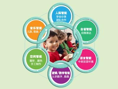 智慧教育看北京-2019北京國際少兒智能教育展覽會