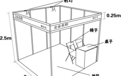 2019深圳相变储能保温导热材料展