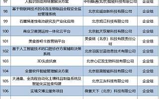 """海淀区205个项目晋级""""创客北京2019""""创新创业大赛复赛"""