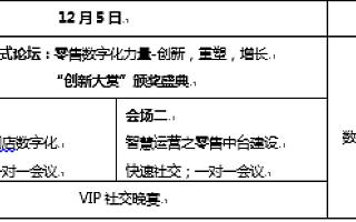 中國零售科技決策者峰會2019將于12月登陸杭州
