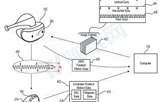 索尼新专利为VR 6DoF控制器提出『电磁定位追踪』解决方案