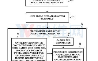 蘋果再獲一份AR/VR注視點追蹤相關專利