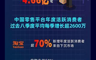 阿里公布2020财年第一季度业绩:收入增长42%,月活用户达7.55亿