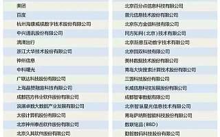 """浪潮卓数入选""""2019中国大数据企业50强""""。"""