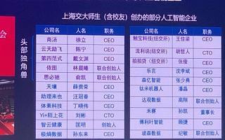 """创业者云集,上海交大成中国人工智能""""黄埔军校""""!"""
