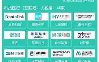 创业伙伴||太美医疗科技荣登2019【创业邦· 中国医疗大健康创新企业50强】
