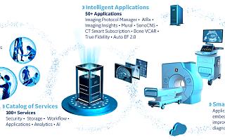 继飞利浦、西门子后,GE医疗也推出了数字医疗智能平台