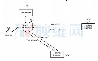 微软新专利提出『多人远程MR会议』解决方案