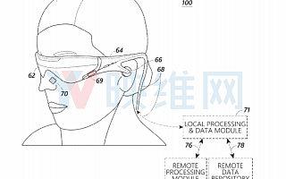 Magic Leap专利欲用眼动追踪摄像头进行面部表情捕捉