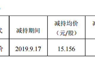"""贝肯能源财务总监蒋莉的""""财技"""":高位精准减持 套现36万"""