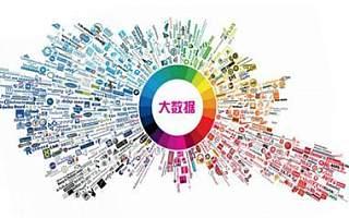整合营销推进企业进程