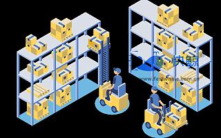 什么是电商系统库存分层体系?