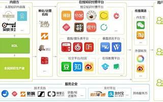 从吴晓波到罗振宇  知识付费IP有哪些脆弱点