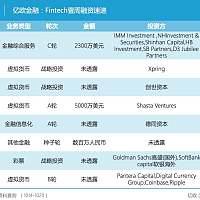 FinTech壹周速览丨国务院修改外资险企管理条例;重庆农商行公开招股