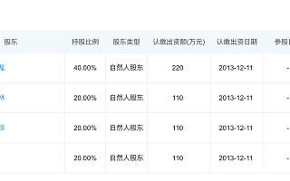 威马汽车再出手,全资收购北京金凯鸿达汽车租赁公司