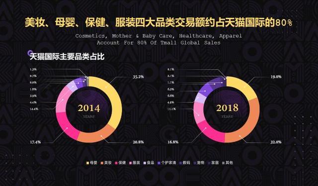 「最新报告 附下载」万亿跨境电商进口市场,你准备好了吗?