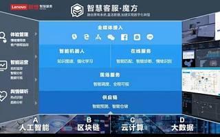 联想集团Q2财报公布 业绩强增背后 中国区智慧服务显现蓝海潜质