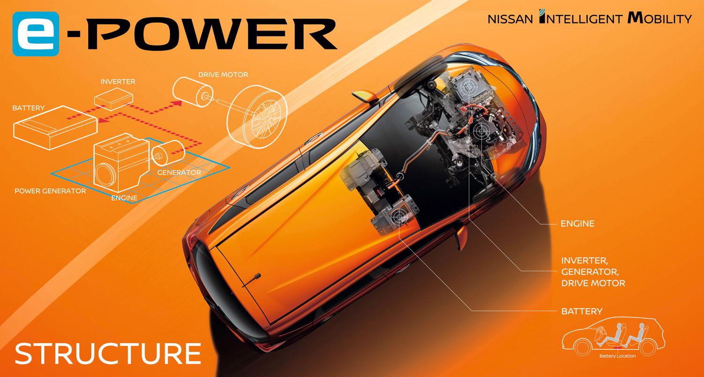 e-POWER智充电动技术