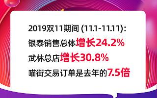 2019双11期间银泰百货销售总体增长24.2%